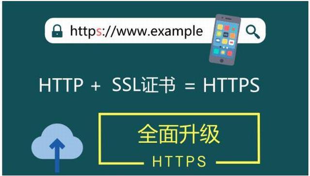 快!不只软件要更新,http协议也需要更新 idc资讯 第1张