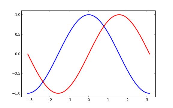 Matplotlib 教程 运维知识 第4张