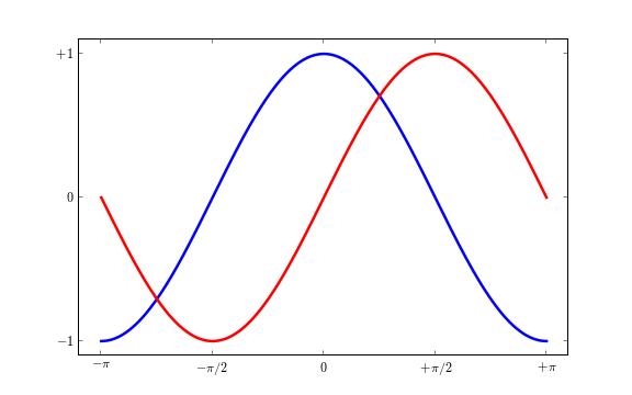 Matplotlib 教程 运维知识 第6张