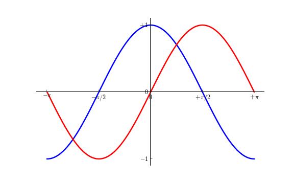Matplotlib 教程 运维知识 第7张