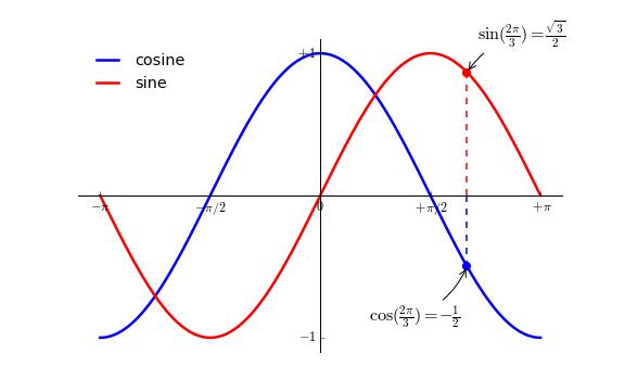 Matplotlib 教程 运维知识 第9张