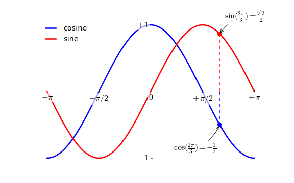 Matplotlib 教程 运维知识 第10张