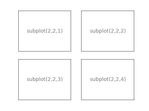Matplotlib 教程 运维知识 第13张