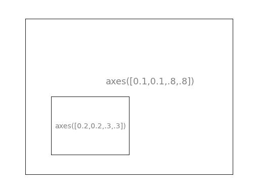 Matplotlib 教程 运维知识 第15张