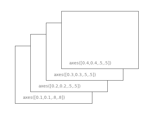 Matplotlib 教程 运维知识 第16张