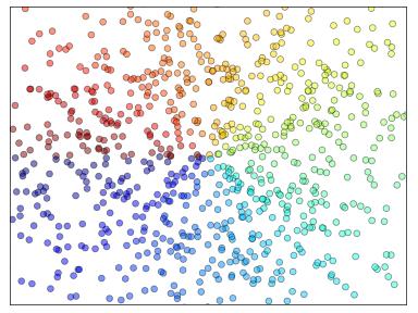 Matplotlib 教程 运维知识 第25张