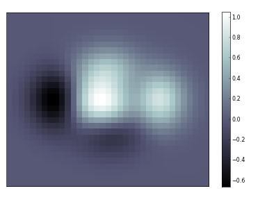 Matplotlib 教程 运维知识 第28张