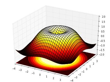 Matplotlib 教程 运维知识 第34张