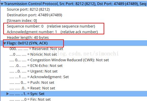[转]TCP 三次握手建立连接,四次挥手断开连接,图解详细分析 idc资讯 第3张