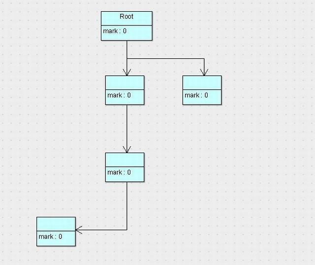 Java虚拟机详解04—-GC算法和种类【重要】 idc资讯 第4张