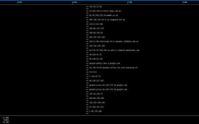 linux系统中流量实时监控命令iftop使用方法