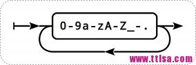 zabbix item key详解(20)