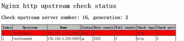 nginx下后端节点realserverweb健康检测模块ngx_http_upstream_check_module