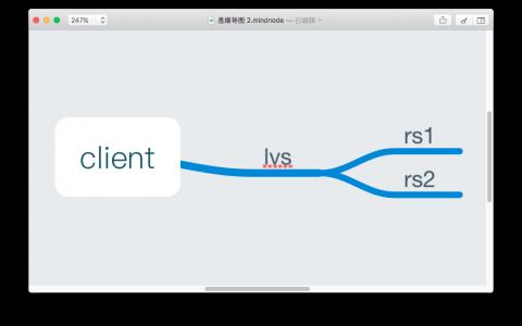 LVS负载均衡NAT模式