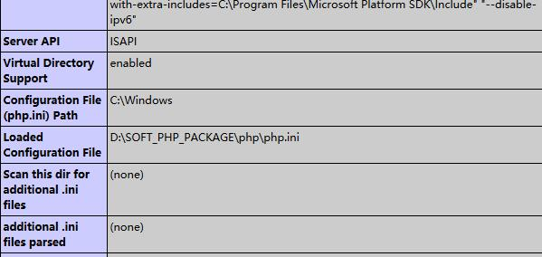 windows配置php,phpinfo中 Loaded Configuration File (none)处理方法