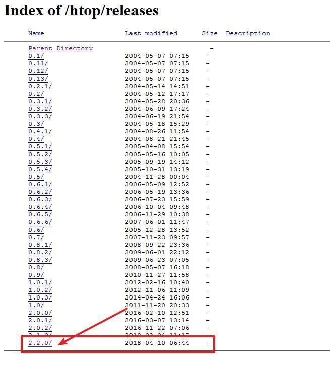通过htop命令查看内存实际使用容量以及htop命令详解 服务器系统 第3张